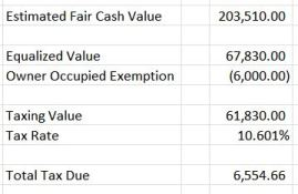 Champaign Real Estate Tax Assessments and Exemptions example 2